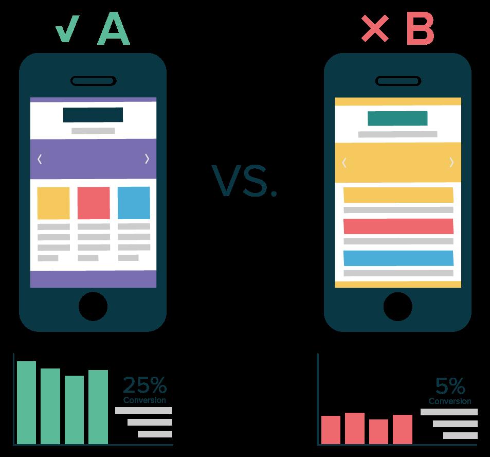 UX designer A/B Testing