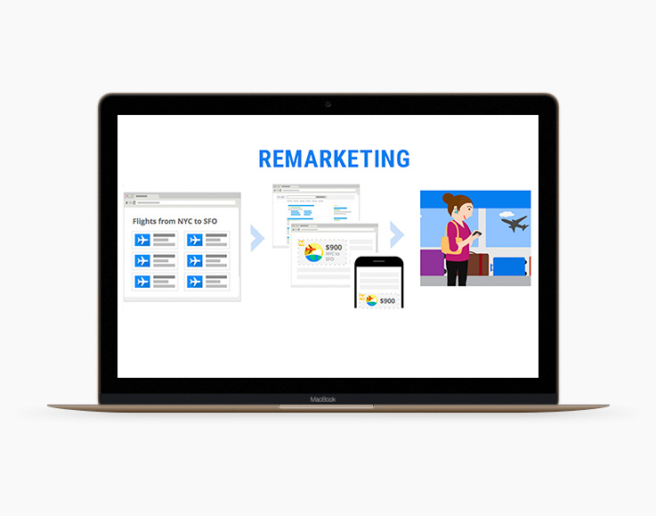Retargeting marketing services