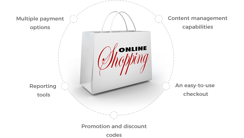 ecommerce design and development