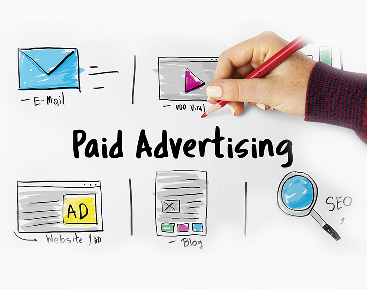 Paid Digital Marketing Services