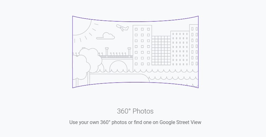Photos in 360 Degree View