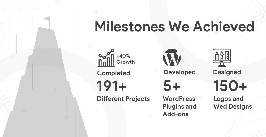 KrishaWeb Milestones 2019