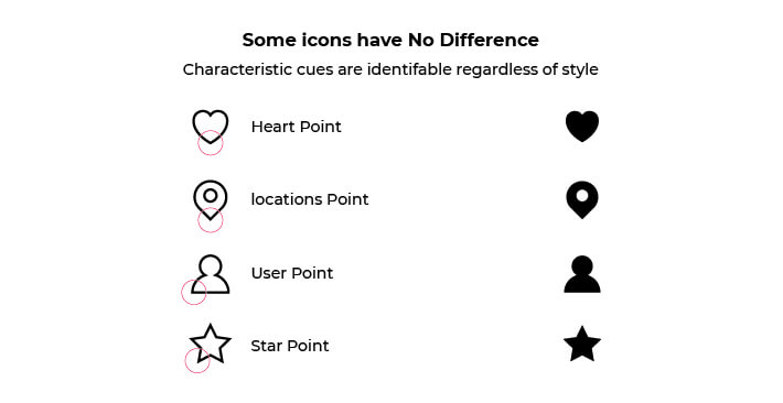 When to use any style of Icons