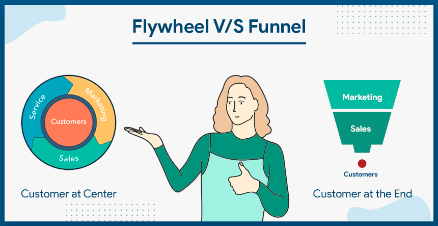 Flywheel vs Funnel